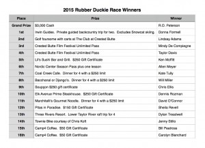 2015 Crested Butte Rotary Duck Race Prizes